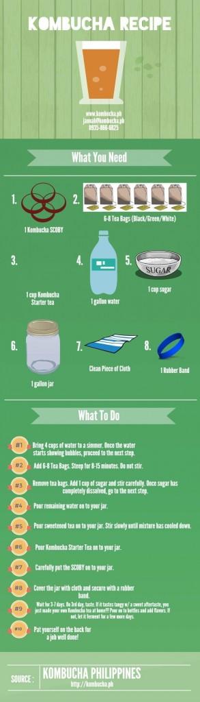 kombucha-recipe-infographic-jpg